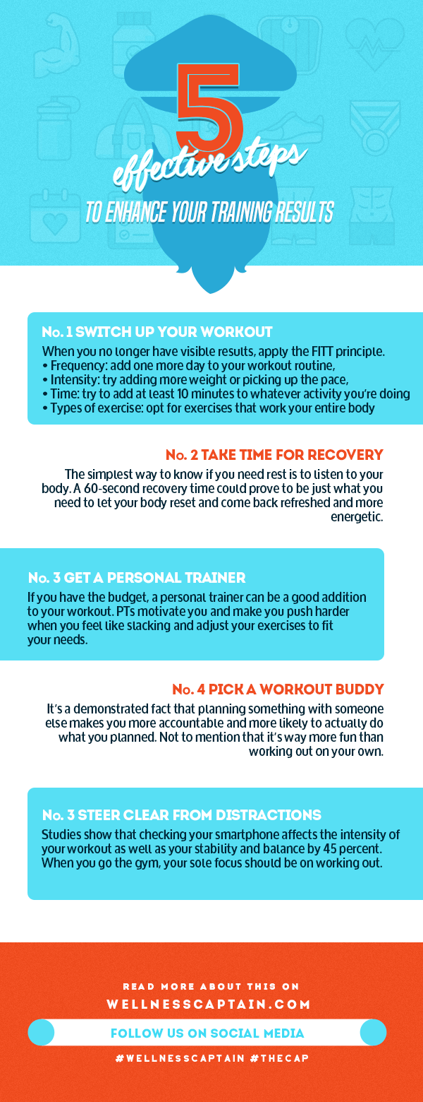 5 Effective Steps to Enhance Your Training Results